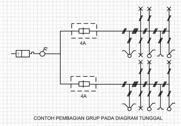 Rekapitulasi listrik rumah muhammad tanthowi kata kunci instalasi rumah diagram tunggal instalasi listrik asfbconference2016 Images